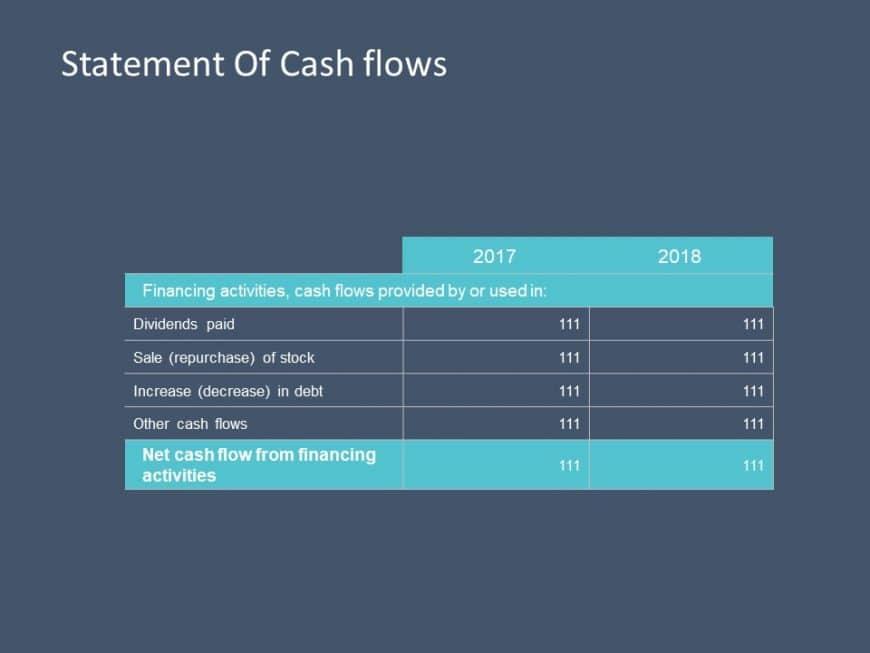 Cash flow statement powerpoint template 1