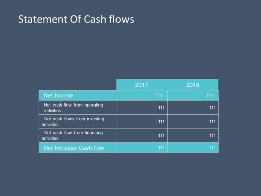 Cash flow statement powerpoint template 2