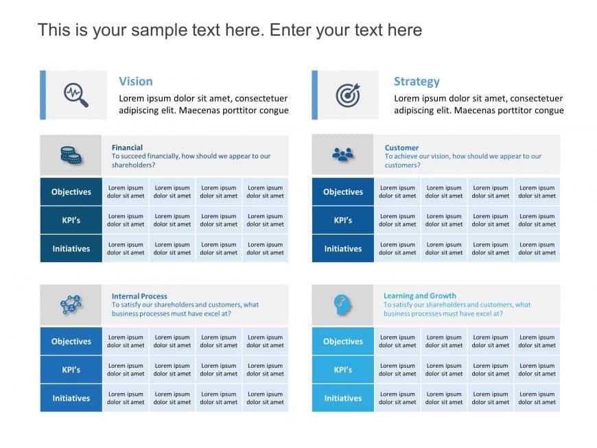 Balanced Scorecard Strategy Map