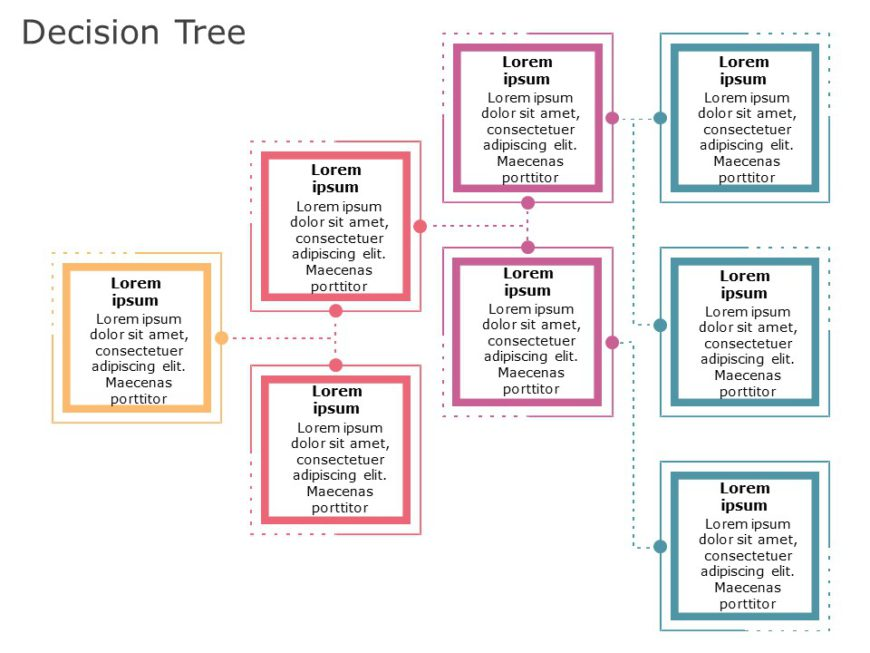 Decision Tree 10