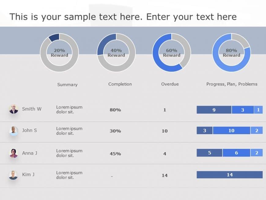 Team Performance PowerPoint Template