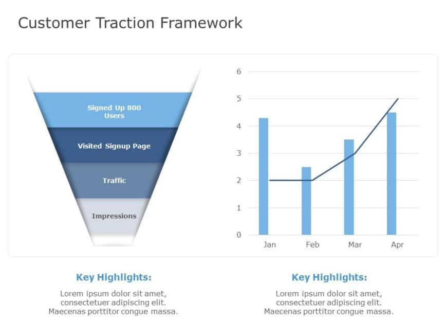 Customer Traction Framework 01