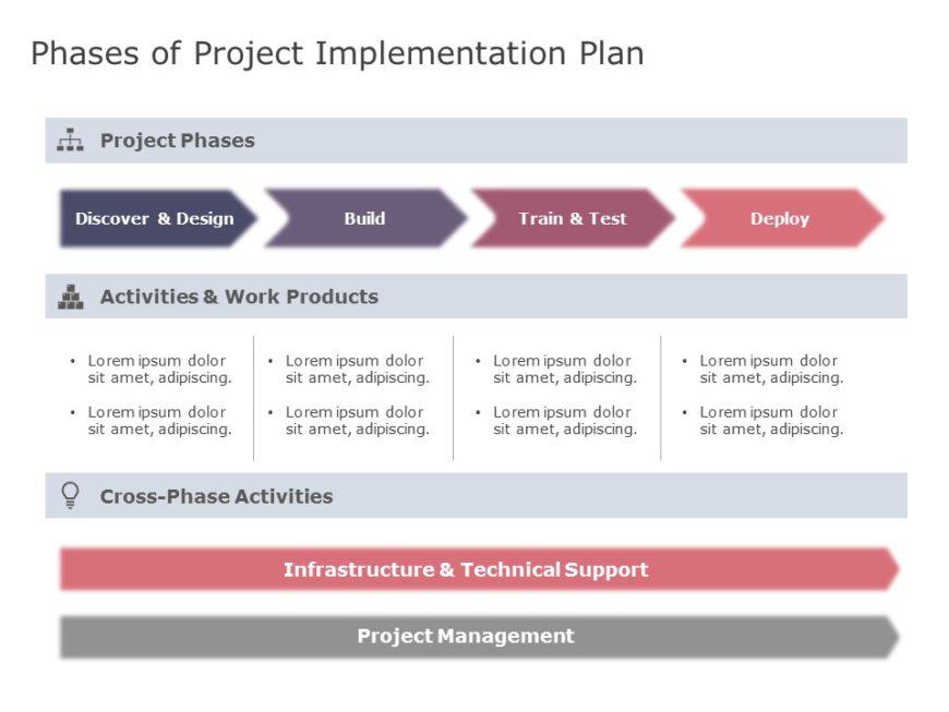 Project Deployment Plan