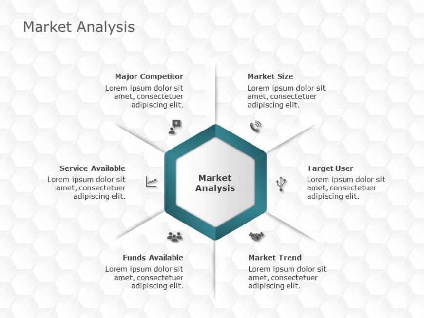 Market Analysis Detailed Template