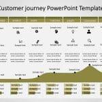 Customer Journey PowerPoint Template 11