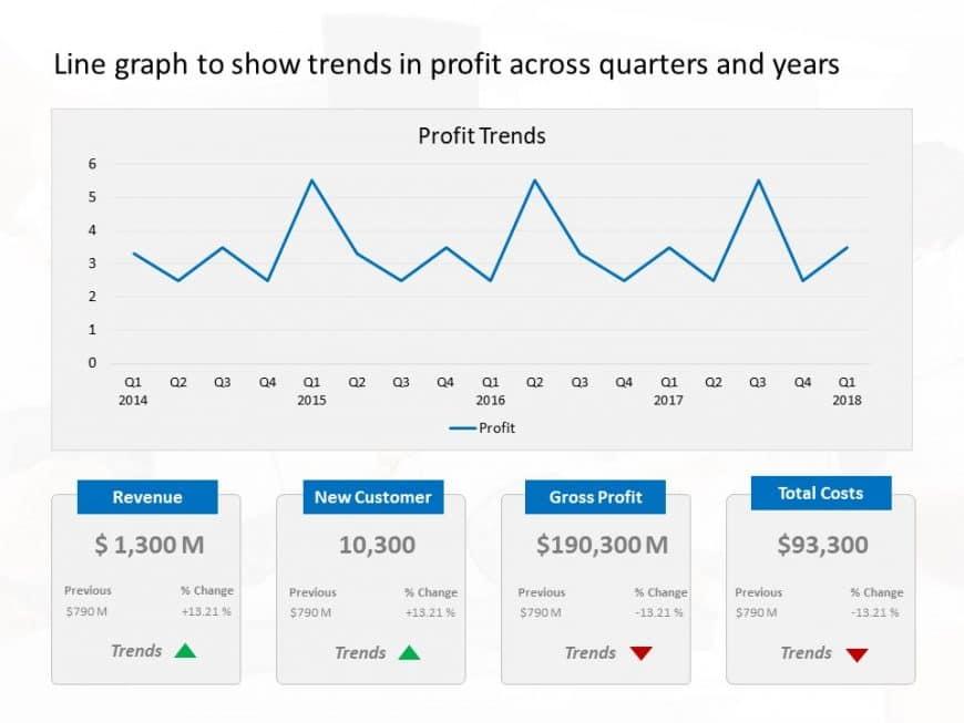 Line Graph Quarterly Profit Trends
