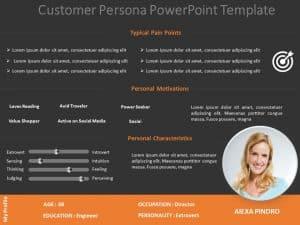 Target Audience Behaviour PowerPoint Template 1