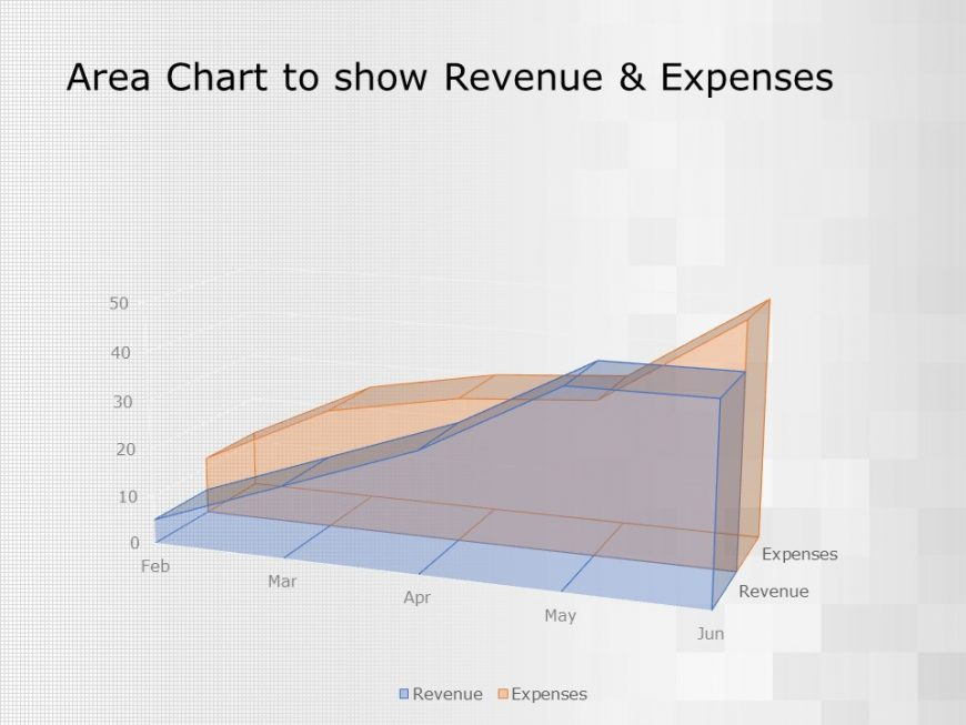 Income Area Chart Powerpoint Template