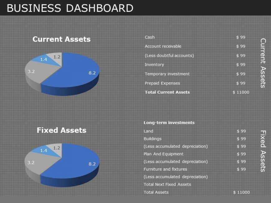 Asset Financial Analysis PowerPoint Template 1