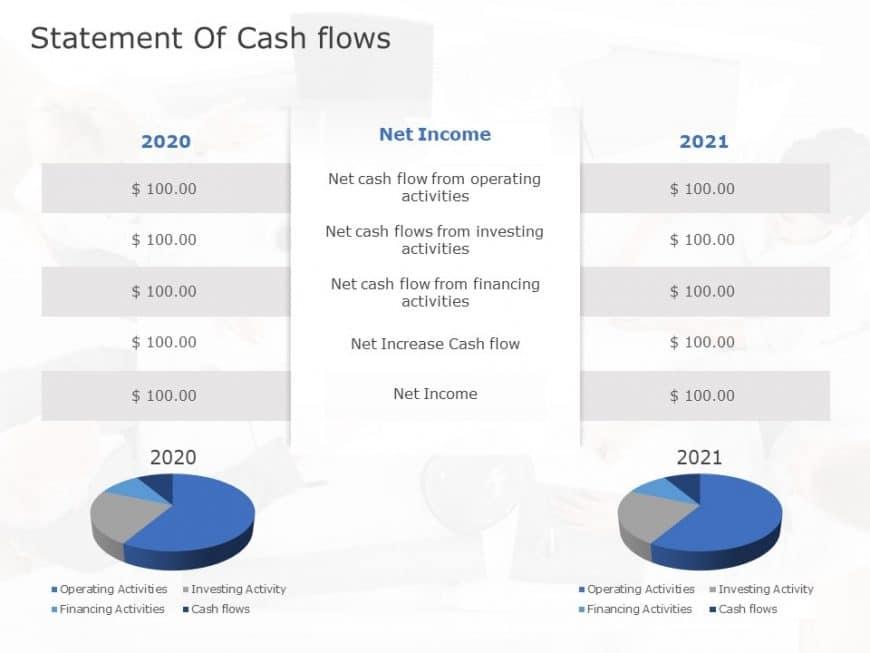 Cash flow statement powerpoint template 6