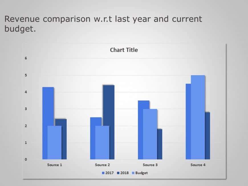 Revenue Comparison Powerpoint Template