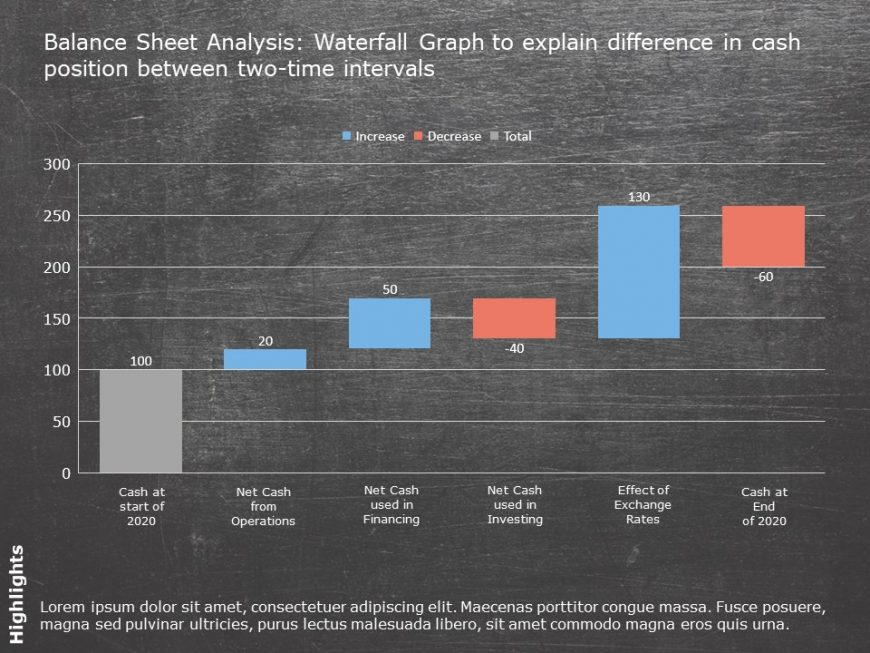 Cash Position Waterfall PowerPoint Graph 1