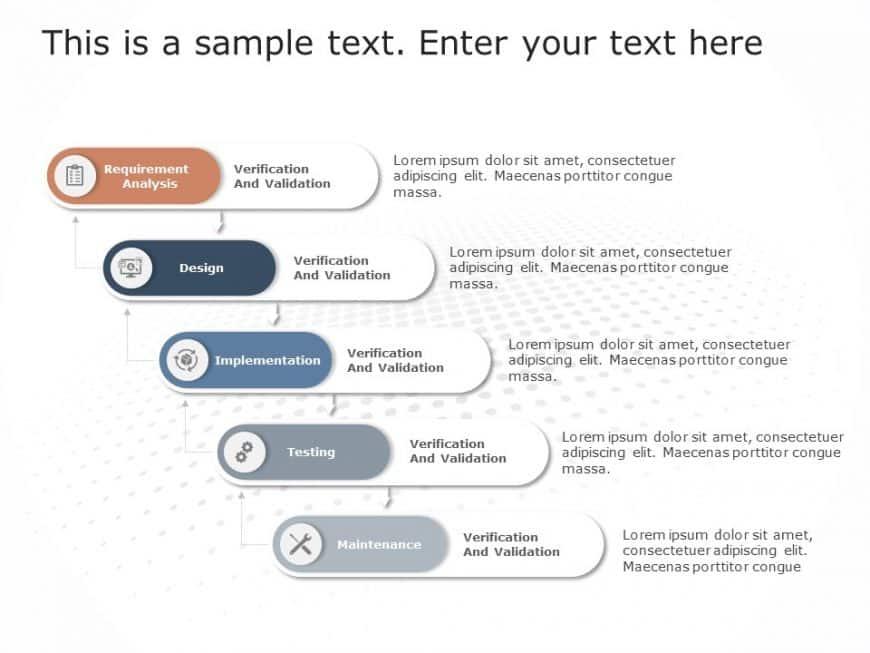 Software Testing Waterfall Model