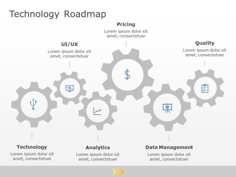 Technology Roadmap 06