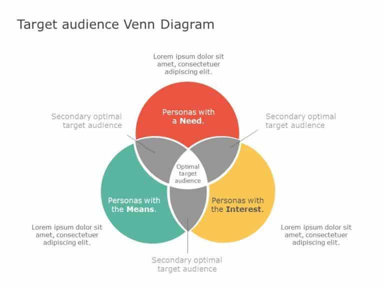 3 Way Venn Diagram 05