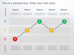 Customer Journey PowerPoint Template 3