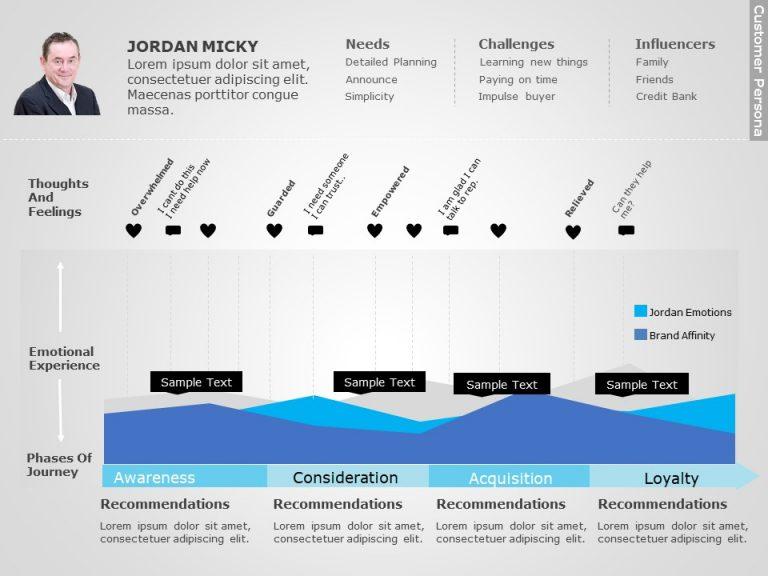 Customer Journey PowerPoint Template 9