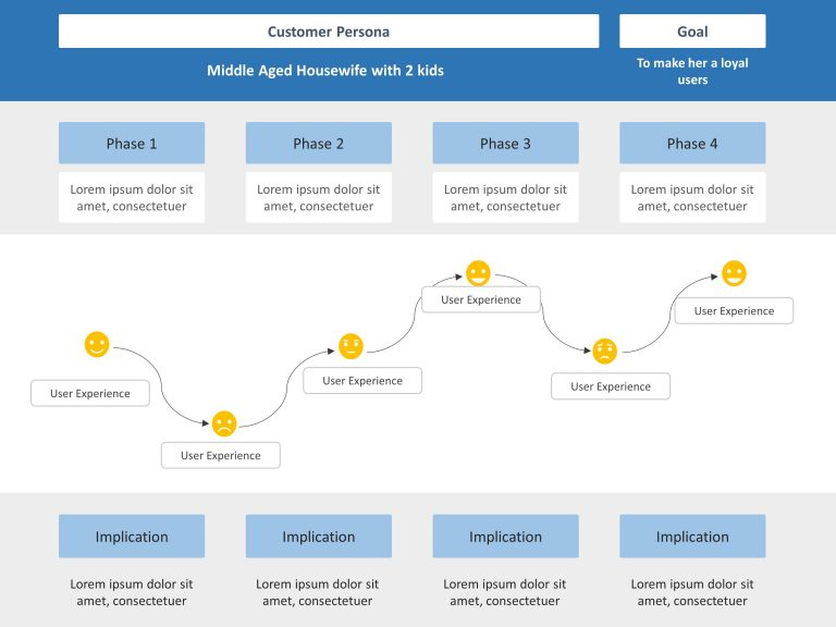 Journey Map Template