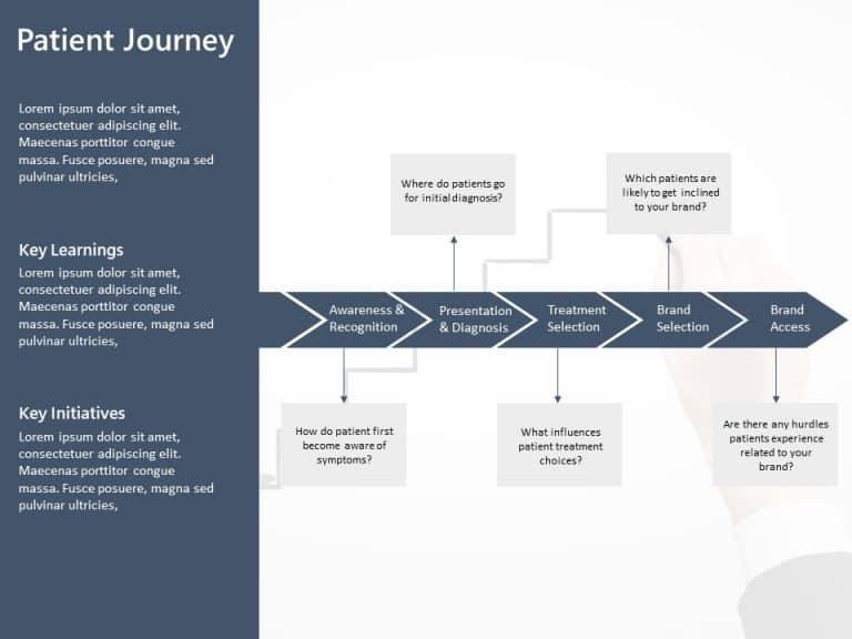 Patient Journey PowerPoint Template 1