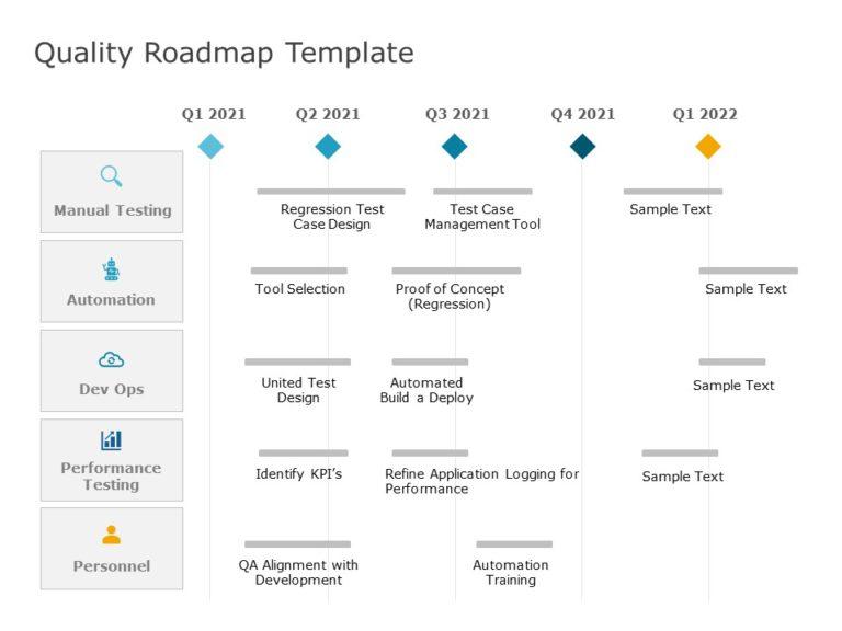 Quality Roadmap 02